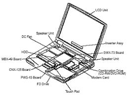 block diagram of laptop the wiring diagram laptop wire diagram laptop wiring diagrams for car or truck block diagram