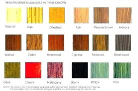 Wood Stain Comparison Chart Superdeck Exotic Hardwood Stain Royaldesigner Co