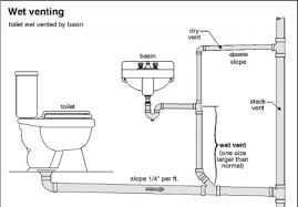 Kitchen Sink Drain Pipe Replacedplumbing Tips  YouTubeKitchen Sink Drain Problems