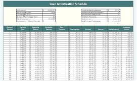 loan amortization calculator loan schedule excel year mortgage amortization schedule excel what