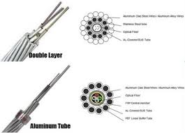 Zeston Insulation _jytop Cable Manufacturers And Suppliers