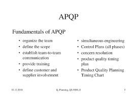 Apqp Quality Planning In Iso 9000 Qs 9000 Or Iso Ts Or Ppt
