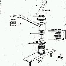 Repair Moen Kitchen Faucet Moen Kitchen Faucet Cartridge 1225 Cliff Kitchen