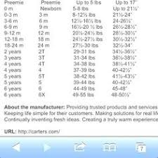 Carters Sizing Charts 14 Unusual Size Chart For Childrens Clothing