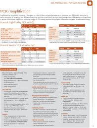 Molecular Cloning Technical Guide Pdf