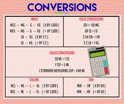 Conversion Chart Mg To Ml Calculator A Nurses Ultimate Guide To Accurate Drug Dosage