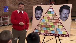 Ron Swanson Chart Of Manliness Parks And Recreation Lore Ron Swansons Pyramid Of Greatness