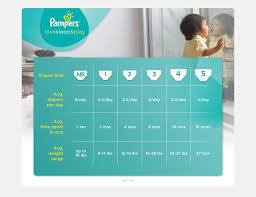 Swaddler Pampers Size Chart Swaddlers Size Chart Pampers Size Chart Related Keywords
