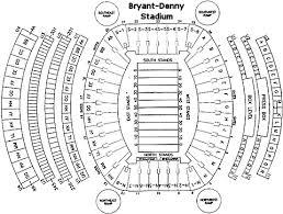 Legion Field Stadium Seating Chart 2019
