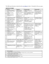 Math Project Rubric Template in PDF Format