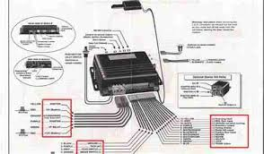 security wiring diagram for 1999 bu wiring diagram third level security wiring diagram for 1999 bu wiring diagrams 1999 s10 wiring diagram monitoring1 inikup com viper