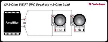 r600x5 prime 600 watt 5 channel amplifier rockford fosgate® wiring diagram 5
