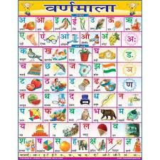 Ones Tens Hundreds Chart In Hindi Hindi Shabd Kosh Chart Size 18x23 And 22x28 Id 15516094262