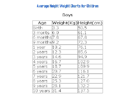 Weight Chart For Boys 38 Accurate Height And Weight For Kids