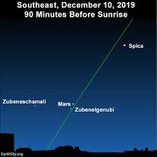 Interactive Night Sky Chart Mars Zubenelgenubi Conjunction December 12 Tonight Earthsky