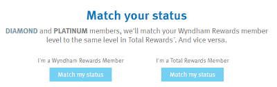 Wyndham Rewards Loyalty Program Details Information 2019