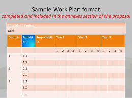 Work Plan Formats Work Plan Formats Under Fontanacountryinn Com
