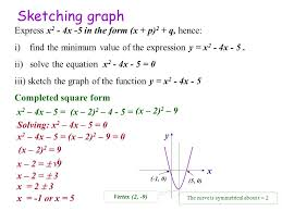 completing the square solving quadratic equations 1 2 sketching