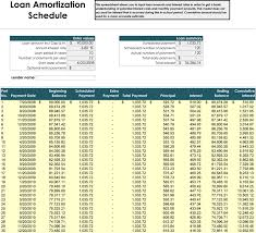 loan amortization spreadsheet template loan schedule military bralicious co