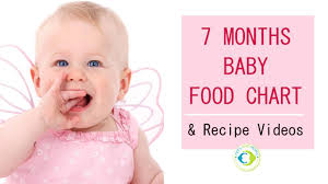 6 Month Old Baby Food Chart Indian 7 Months Indian Baby Food Chart With Recipe Videos Tots