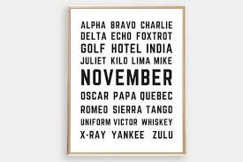 The following ipa charts are in pdf format. Printable Aviation Wall Art Phonetic Alphabet Aviation Etsy