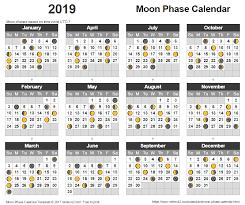 Moon Chart Calendar 2019 Moon Phase Calendar 2019 Lunar Calendar Template