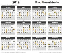 Full Moon Chart 2019 Moon Phase Calendar 2019 Lunar Calendar Template