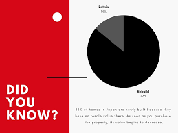 Pie Chart Maker Canva Free Pie Chart Maker Create Online Pie Charts In Canva