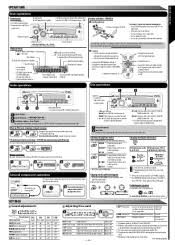 what is the wiring diagram for jvc kd g jvc kd g support kd g240 folders stereo mini plug not supplied portable audio player etc loud on or loud off 00 stereo effect will
