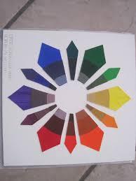 Color Wheel Design Project Color Wheel Clasher06s Blog