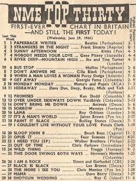 Pop Charts Britannia 60 Years Of The Top 10 Nostalgia