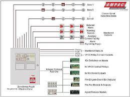 fire alarm addressable system wiring diagram fresh addressable fire alarm system installation book at Fire Alarm System Wiring Diagram Pdf