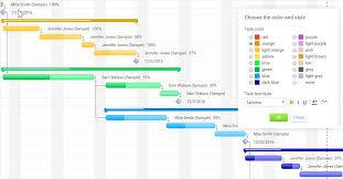 Garnt Chart Getting Started With Online Gantt Chart Software