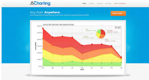 Best Charting Website Best Javascript Data Visualization Libraries For Developers