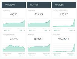 social media dashboard one dashboard all the social media platforms