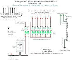 single phase plug wiring diagrams 3 plug wiring 3 phase plug wiring single phase plug wiring diagrams 3 phase panel wiring single phase wiring diagram wiring instructions 3