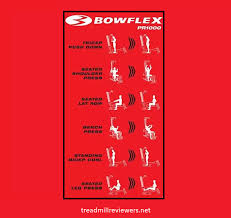Bowflex Pr1000 Workout Chart Bowflex Pr1000 Home Gym Review And Exercise Guide