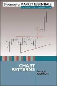 Encyclopedia Of Chart Patterns Wiley Trading Books Kinokuniya Chart Patterns After The Buy Wiley