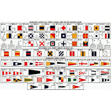 Faa radiotelephony alphabet and morse code chart the nato phonetic alphabet, more accurately known as the nato spelling alphabet and also called the icao phonetic or spelling alphabet, the… International Alphabet Flags Phonetic Alphabet Morse Code And Semaphore Alphabet 20 Inch By 30 Inch Laminated Poster With Bright Colors And Vivid Imagery Fits Perfectly In Many Attractive Frames Walmart Com Walmart Com