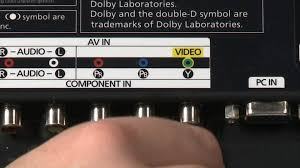 how to connect composite cables samsung led tv