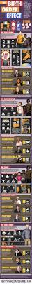 Birth Order Characteristics Chart The Birth Order Effect