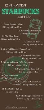 If you're looking for an energy boost, you might be surprised to know which starbucks drinks actually have the most caffeine. What S The Strongest Coffee At Starbucks 12 Best Coffees Ranked
