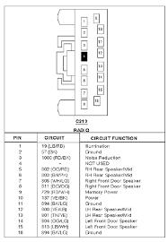 2001 ford e350 wiring diagram ford econoline radio wiring diagram Ford E 350 Wiring Diagrams 2001 ford e350 wiring diagram ford econoline radio wiring diagram wiring diagrams ford e350 wiring diagram free