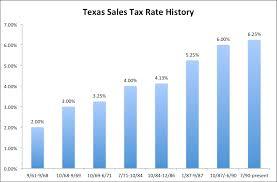 7 Best Photos Of Printable Texas Sales Tax Chart 6 25