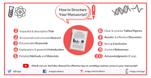 In the interest of reforming education and assisting every student to be successful, many districts employ strategies that attempt to serve students proactively. Structure Of A Research Paper Tips To Improve Your Manuscript Enago Academy