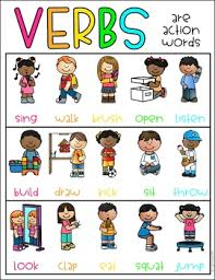 Action Words Chart With Pictures Verbs Diy Anchor Chart Kit