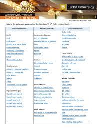 Printable Apa Updated 25th November 2016 Citation Web Page