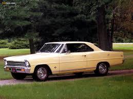 Chevrolet Chevy II Super Sport 327 1967 wallpapers (1024x768)