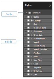 From Excel Workbook To Stunning Report In No Time Power Bi