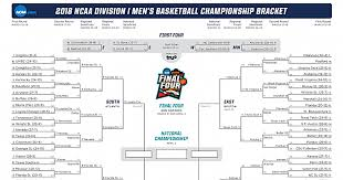 Ncaa Tournament Bracket Scores 2018 Ncaa Tournament Bracket Scores Schedule Updates For Elite